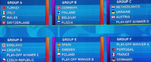 Segodnya-startuet-EVRO-2020-po-futbolu