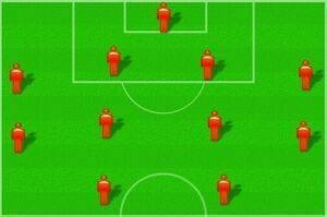 takticheskoe-postroenie-v-futbole